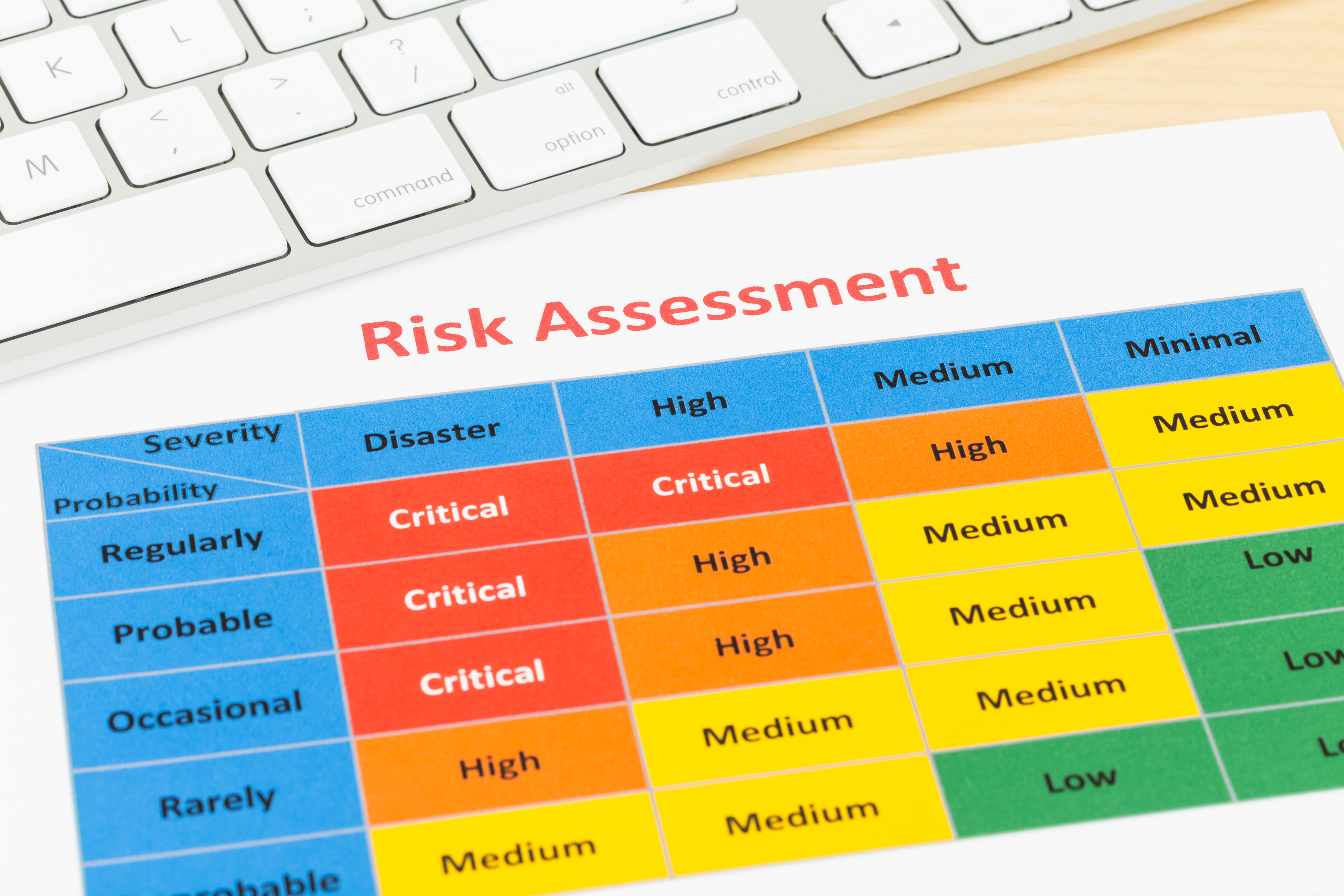 Nye initiativer-risikovurdering